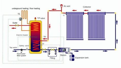 Geothermal Radiant Floor   Flooring Ideas and Inspiration