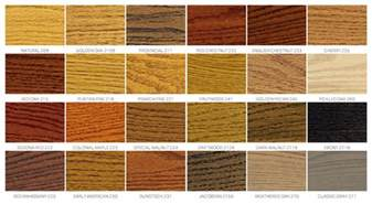 minwax stain color chart our harwood refinishing products baltimore md