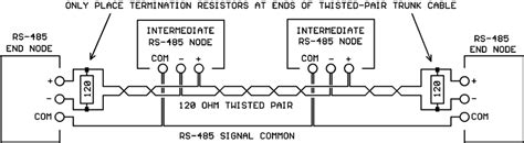 end of line resistor rs485 the rs 485 network terminator or the of the data pulses kele