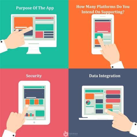mobile application design questions 64 best mobile application development images on pinterest