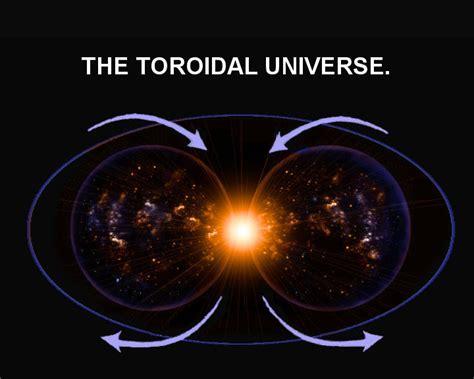 Toroid Images