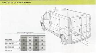 Dimensions Of Renault Trafic Renault Master 2 5 2006 Auto Images And Specification