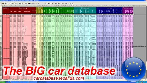 list of car names malaysiaminilover the car database
