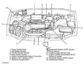 abcbb01 location of map sensor 2000 hyundai accent on ktm 300 exc wiring diagram