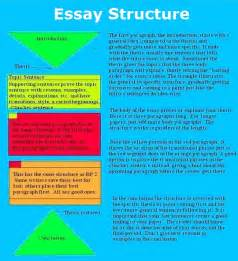 Structure For Writing An Essay by Structure For An Essay