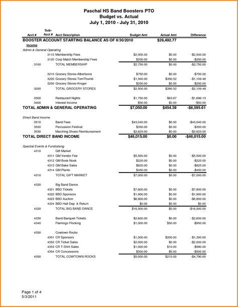 4 Treasurer Report Template Expense Report Treasurer Report Template Excel