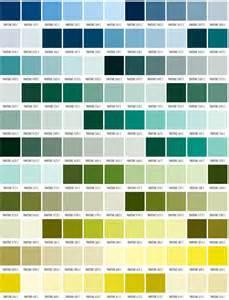 pms color chart pms color chart