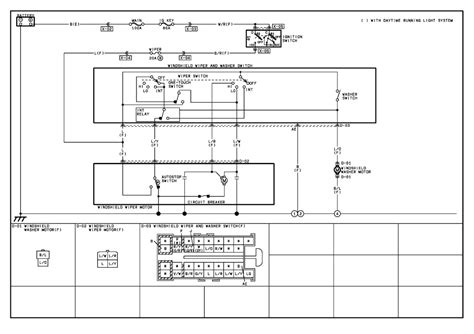 e39 wiper diagram 17 wiring diagram images wiring