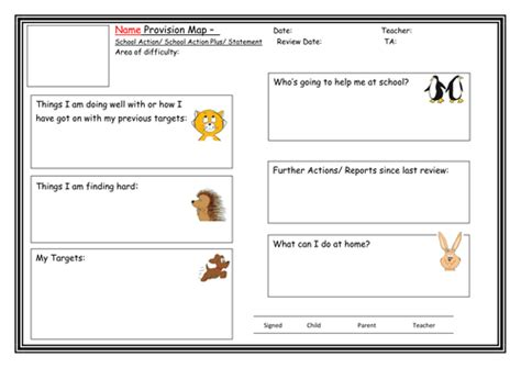 child friendly questionnaire template child friendly iep or provision map by tinzel teaching