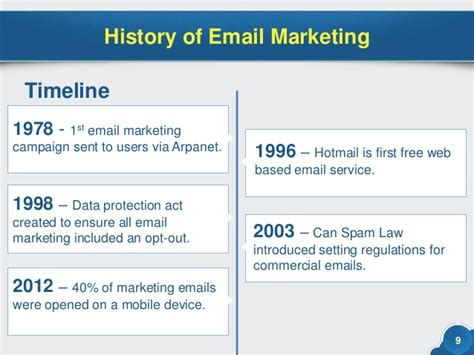 Email History Search Hotmail History Timeline Images Search