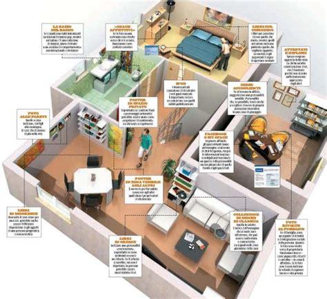 descrizione di una da letto stanza da letto in inglese le ultime idee sulla casa e