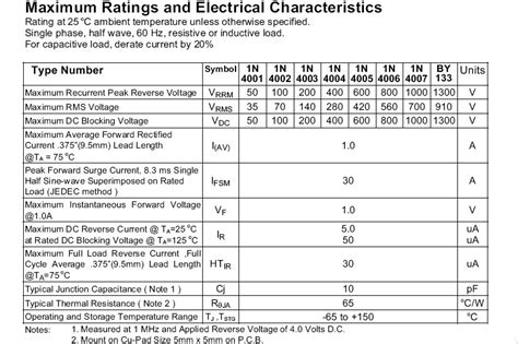1n4004 diode specifications 28 images 1n4007 54 datasheet specifications diode type standard