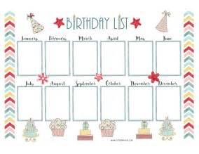 Calendar Html Template by Birthday Calendar Templates Weekly Calendar Template