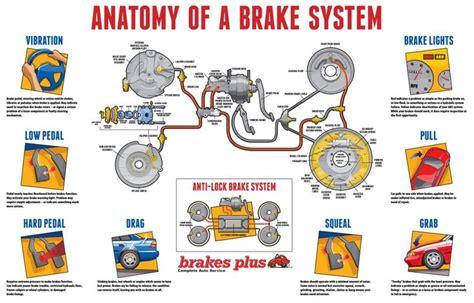 brakes and rotors repair cost best 25 brake service ideas on car brake