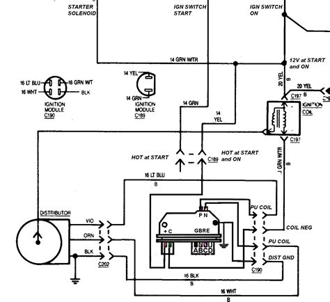 94 chevy ignition switch wiring diagram get free image
