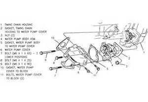 99 olds alero engine diagram get free image about wiring diagram