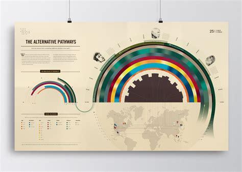 poster design horizontal the alternative pathways www laurentisme com