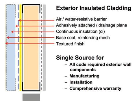 eifs wall section ce center eifs performance beyond code compliance