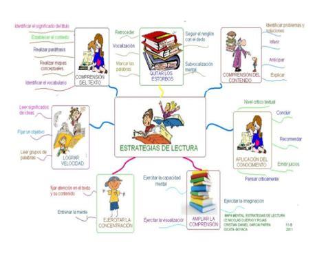 imagenes mentales y tecnicas estrategias de lectura mapa mental