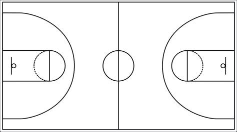 basketball court diagram labeled diagram ncaa basketball court diagram