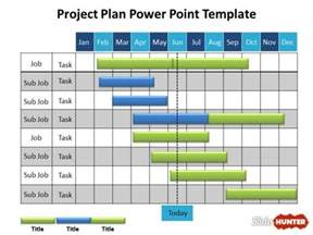 powerpoint project template powerpoint template project plan tomium info