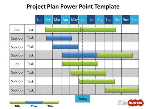 plan on a page template powerpoint free project plan powerpoint template