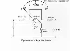 principle of induction type energy meter working principle of induction type energy meter pdf 28 images automation connect smart