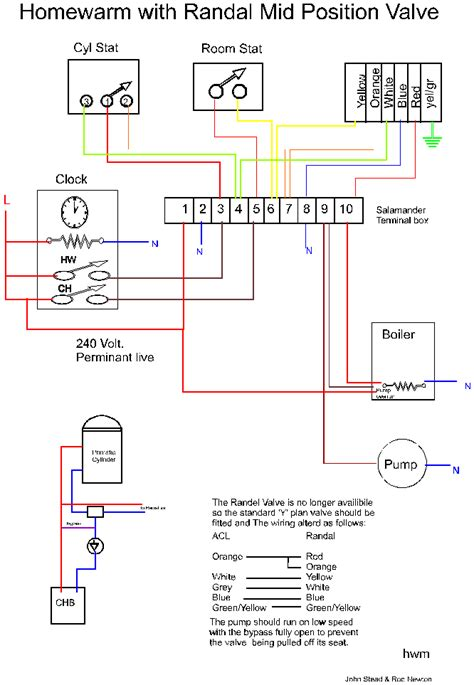 2 port heating valve wiring diagram wiring diagram and