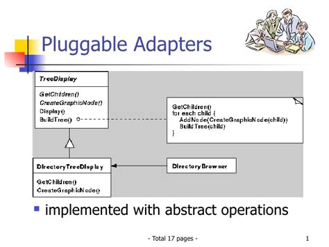 abstract adapter pattern adapter design pattern