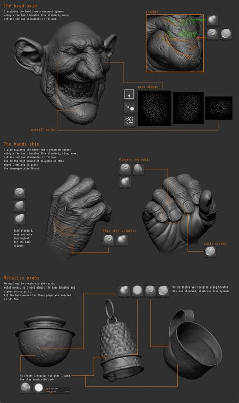 basic tutorial for zbrush pin by chris carraway on zbrush pinterest zbrush