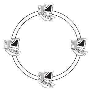 Kabel Fiber Key Ring 2 In 1 Micro Usb Lightning Emas protokol jaringan pris personal weblog