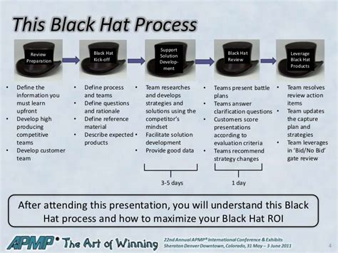the art of the wargame black hat reviews apmp 2011 pat