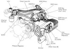 nissan 1986 2 4l engine diagram get free image about wiring diagram