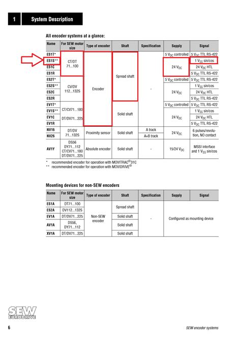 dta s40 wiring diagram wiring diagram