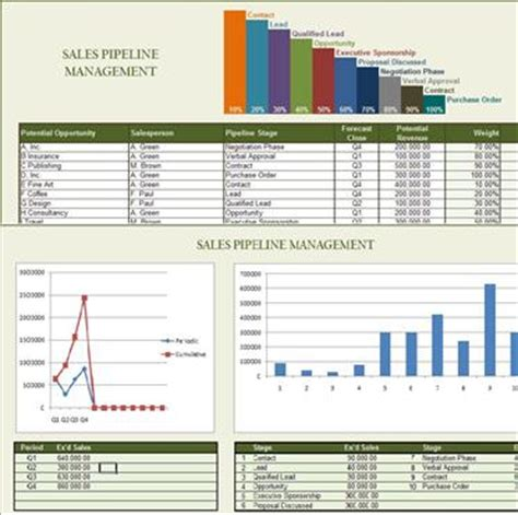 sales project management template 3 sales pipeline templates excel xlts