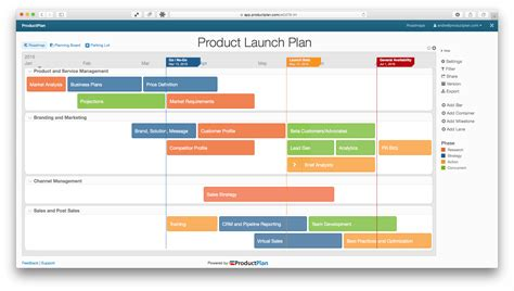 new product business plan template product launch plan