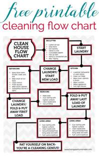 printable cleaning flow chart the happier homemaker