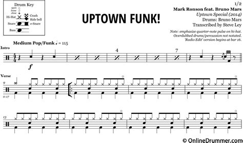 drum tutorial for uptown funk uptown funk mark ronson feat bruno mars drum sheet