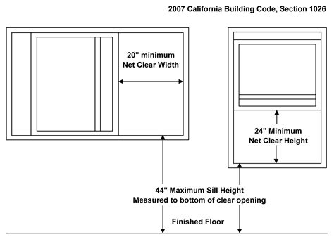 bedroom window height egress window requirements explained