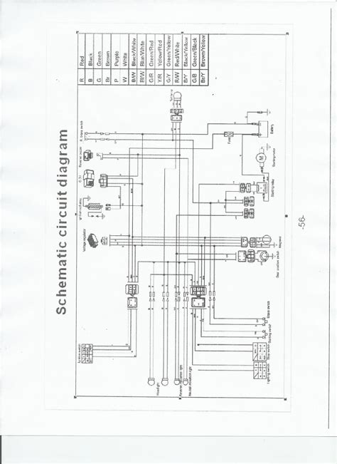 tao tao 110 wiring diagram atv wiring diagrams together with tao tao 110 atv wiring