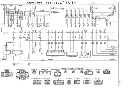 1jz vvti ecu pinout autos post