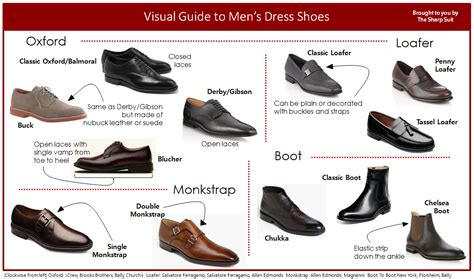 do you the difference between classic chelsea boot