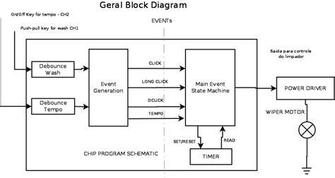 crabtree garage consumer unit wiring diagram free