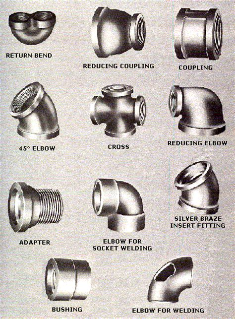 Piping And Plumbing Fitting by Pipe Fittings