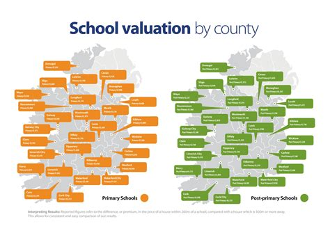 Ie Mba Living Costs by Will Pay More To Live Near A School Regardless Of