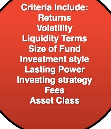 hedge fund definition hedge fund strategies for managers definition exles