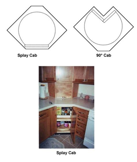 lazy susan alternatives