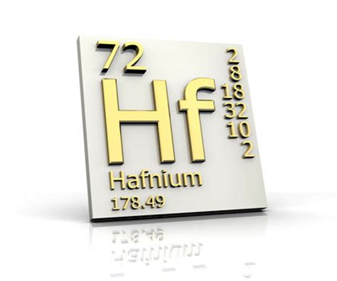 Hf Periodic Table by Periodic Table Thinglink