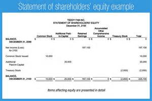 statement of shareholders equity example accounting play