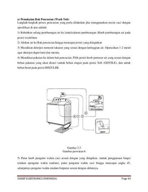 Mesin Cuci National Na W60a3 laporan now